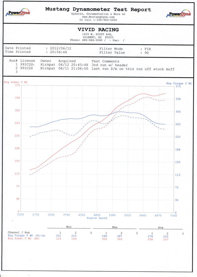 Agency Power Ap 991 175bk Race Headers Porsche Carrera Black Engine Diagram Ceramic Coated 2012 2015